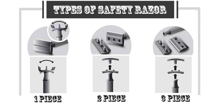 3 Types of safety razor
