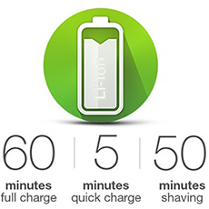 Charge and Runtime
